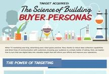 Buyer Persona / Everything related to Buyer Persona