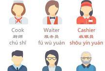 Mandarin Practice