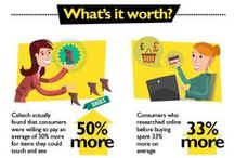 About Consumer / Online Consumer Behavior and Stats
