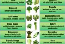 Beneficial to Health  / Vegetables, herbs, beverages, etc. that are all-natural, safe and beneficial to health...