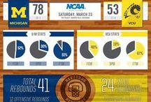 U-M Athletics Infographics / Collection of Michigan Wolverines Infographics from the Michigan Athletic Department.  / by Michigan Athletics