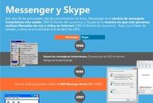 Infografías / by Microsoft Latam