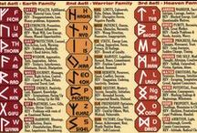 Alphabet - All Sorts