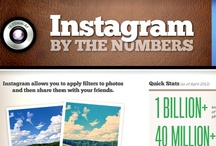 ♥ INSTAGRAM Tips ♥ / by Mindy McPherson