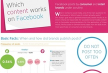 Infographics & Social Media / Some of our favourite Social Media and Internet related infographics!