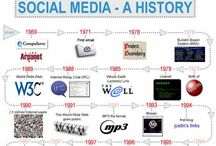 Social trends / Social trends to enhance your life, not dominate it.