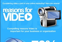 Visual/Video Marketing