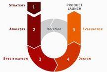 UX, SD, CX, HCI & Innovation