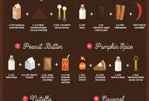 Chocoladishes