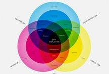 Inforgraphic 인포그래픽 / 세계의 다양한 인포그래픽 디자인, 정보 디자인을 공유합니다.  / by areum dall