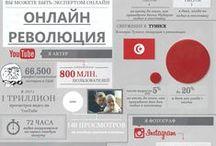 Обучение / Самое полезное для продвижения в социальной сети / by Юлия Яковлева