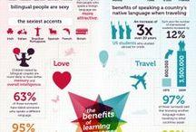 Cool infographic / #infographics #coolinfographic #greatinfographic