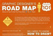 Intelligent Infographics