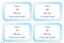 Resources to support Dyscalculia