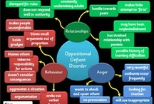 TES Awareness Mind Maps - Special Needs / All our SEN awareness mind maps in one handy place. Posters and Presentations!