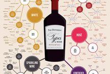 Wine, Spirits & Drinks / Beverages
