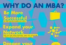 Your MBA / Everything you need to know about getting your Masters in Business Administration