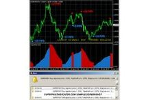 Forex / Forex software promo code