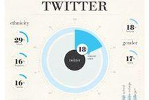 Marketing and Social Medias / #Marketing & #SocialMedias infographics