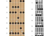 Guitar & Bass guitar