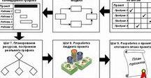 Project Management / Подборка материалов об управлении проектами
