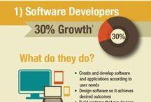 Business Infographic / Business Infographic