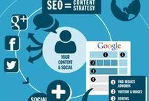Marketing Digital / cu si despre marketing online, generare trafic si lead-uri, mobile commerce, seo, adwords etc.