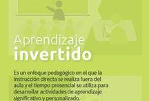 Aprendizaje Invertido / Para conocer mas sobre el aprendizaje, y las modalidades sobre las que se puede desarrollar...
