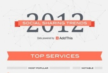 inf : social media