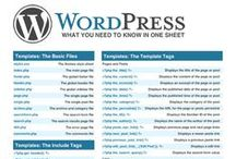 WordPress Genesis and Blog Coding / Helpful articles for WordPress, Genesis and DIY Blog Design