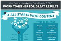 Content Marketing & Blogs