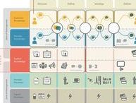 Service Blueprint examples
