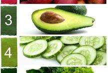 Bra mat / Bra mat, god, nyttig, istället för godis/socker