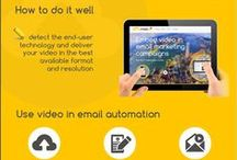 Video email marketing / Video email marketing methods, analytics, providers, videos and related issues