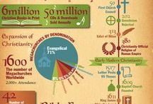 Scriptural Hunger / Maps, facts, dates and interesting background studies for the bible.