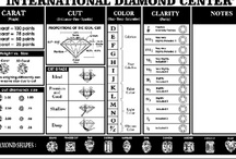 The 5 C's! / To establish a diamond's quality, you must examine each of the 5C's. Carat Weight, Cut, Color, Clarity and Certification. It is the overall combination of these that determines the value and beauty of a particular diamond.