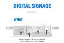 D. Signage