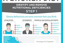 Nutritional therapy/Natropathy