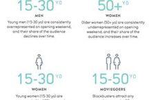 Movio Insights / Movio's data science team produces the latests insight into moviegoers behaviour