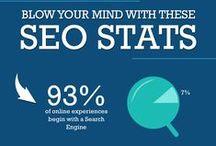Referencement / SEO / Infographies pertinentes du SEO (référencement) et du web Analytics (analyse de trafic)