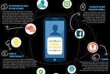 Social média - Infographies du web / Infographies du web et plus précisément liées au social média