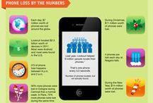 SEO Mobile - Infographies du web / Mobile / Phone : toutes les infographies en rapport avec la technologie mobile des smartphones et le SEO (référencement).