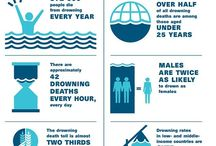 Drowning Prevention Awareness