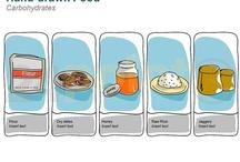 food pics / illustrations