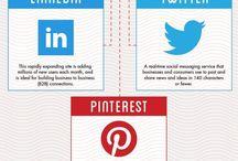 Social Media Kleinbedrijven