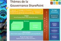 Gouvernance  et Stratégie SharePoint