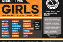 Crossfit / Work outs - Instructions