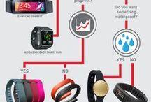 Fitness Technology / Fitness Technology, Gadgets, Tech, High Tech Fitness, Tech Geek,