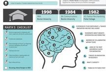 Infographic CV resume curriculum vitae