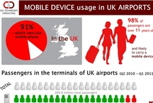 Travel industry goes mobile